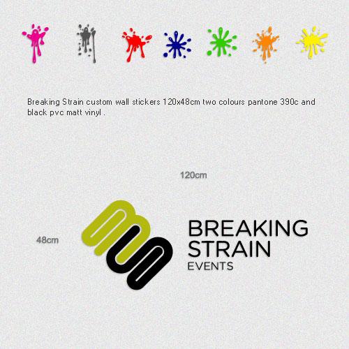 Breaking Strain
